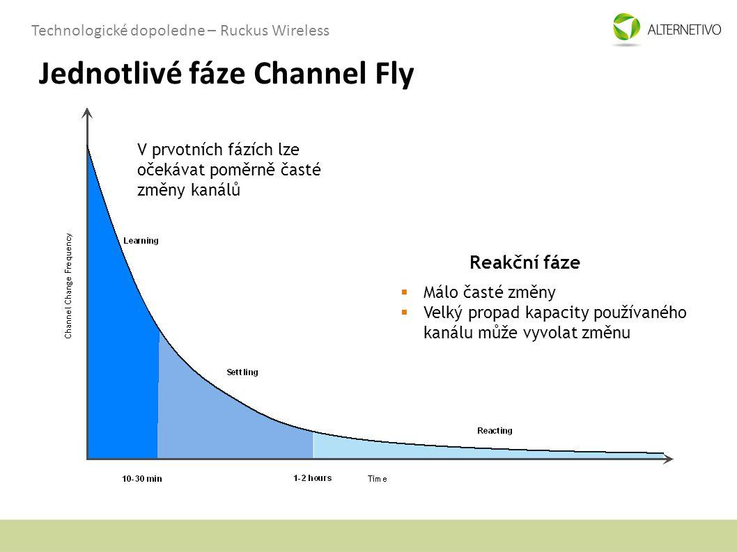 Technologické dopoledne – Ruckus Wireless Jednotlivé fáze Channel Fly V prvotních fázích lze očekávat poměrně časté změny kanálů  Málo časté změny 