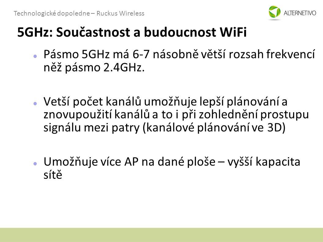 Technologické dopoledne – Ruckus Wireless 5GHz: Součastnost a budoucnost WiFi Pásmo 5GHz má 6-7 násobně větší rozsah frekvencí něž pásmo 2.4GHz. Vetší
