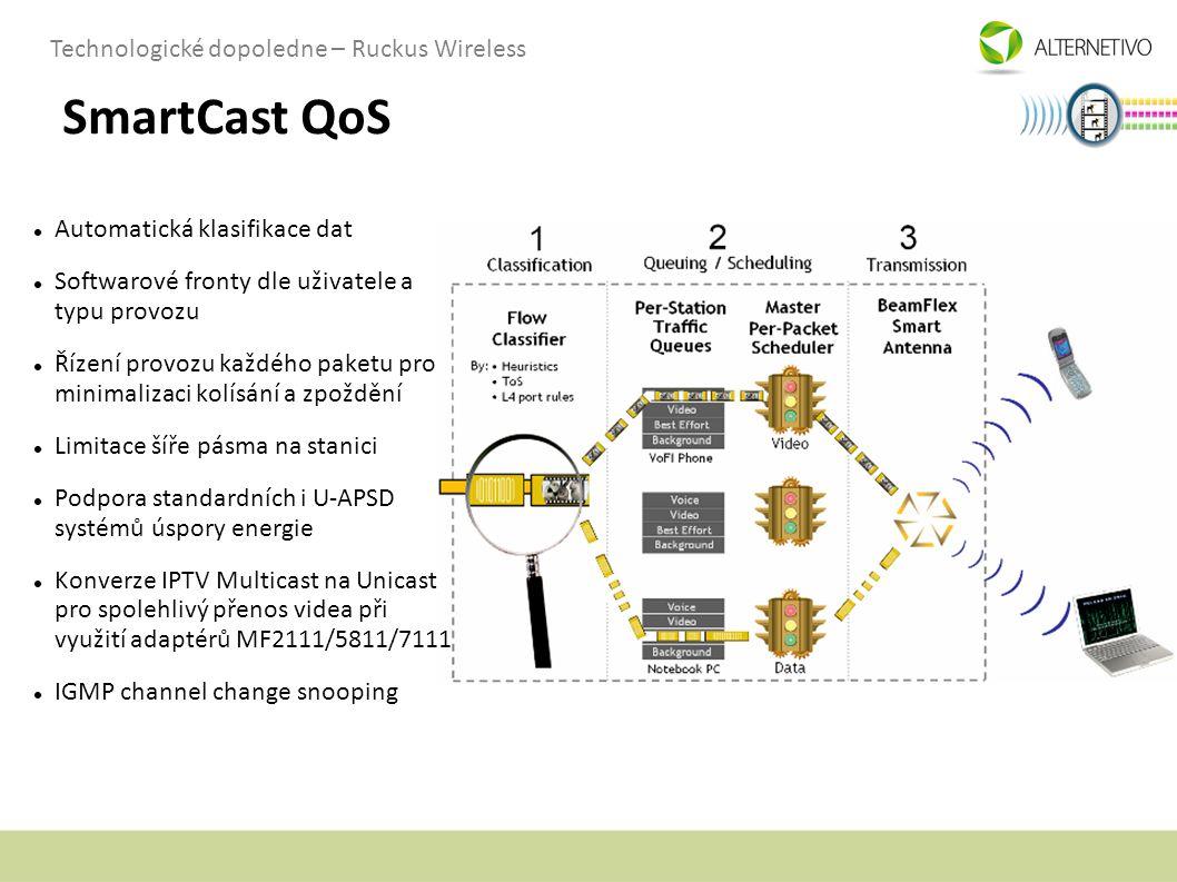 Technologické dopoledne – Ruckus Wireless SmartCast QoS Automatická klasifikace dat Softwarové fronty dle uživatele a typu provozu Řízení provozu každ