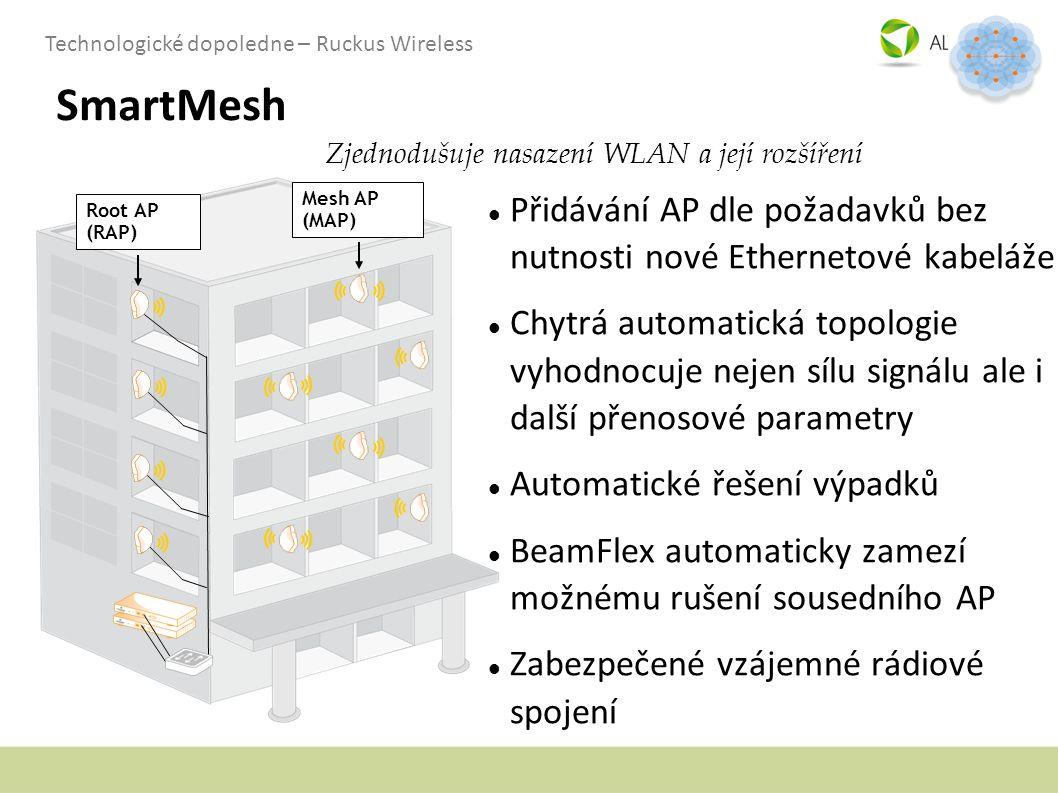 Technologické dopoledne – Ruckus Wireless SmartMesh Přidávání AP dle požadavků bez nutnosti nové Ethernetové kabeláže Chytrá automatická topologie vyh