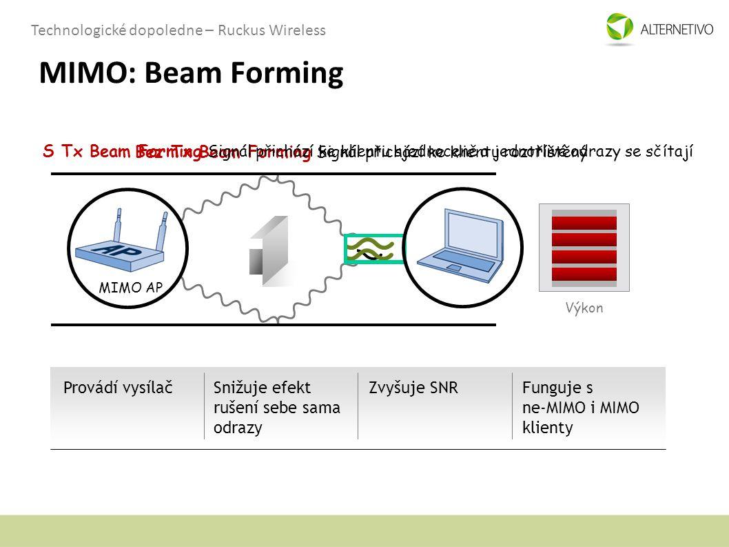 Technologické dopoledne – Ruckus Wireless Výkon MIMO: Beam Forming Provádí vysílačSnižuje efekt rušení sebe sama odrazy Zvyšuje SNRFunguje s ne-MIMO i