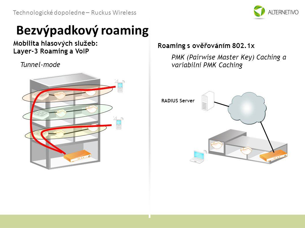 Technologické dopoledne – Ruckus Wireless Bezvýpadkový roaming Roaming s ověřováním 802.1x PMK (Pairwise Master Key) Caching a variabilní PMK Caching