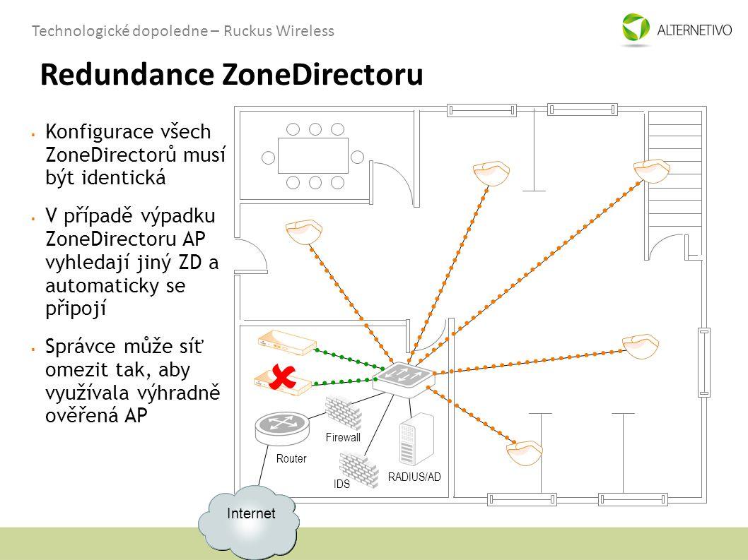 Technologické dopoledne – Ruckus Wireless Redundance ZoneDirectoru RADIUS/AD Firewall IDS Router Internet  Konfigurace všech ZoneDirectorů musí být i
