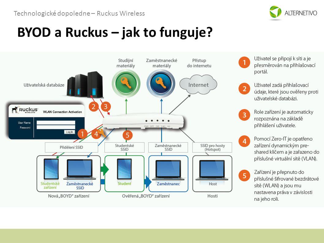 Technologické dopoledne – Ruckus Wireless BYOD a Ruckus – jak to funguje?