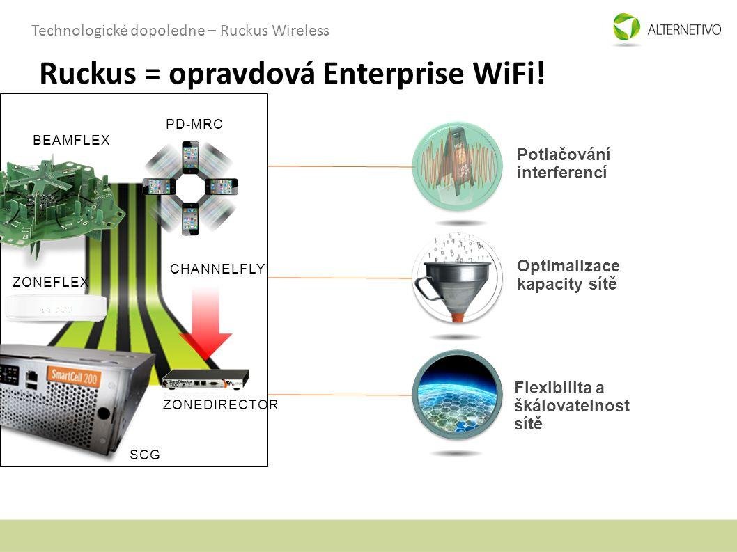 Technologické dopoledne – Ruckus Wireless Ruckus = opravdová Enterprise WiFi! CHANNELFLY BEAMFLEX PD-MRC SCG ZONEFLEX ZONEDIRECTOR Potlačování interfe