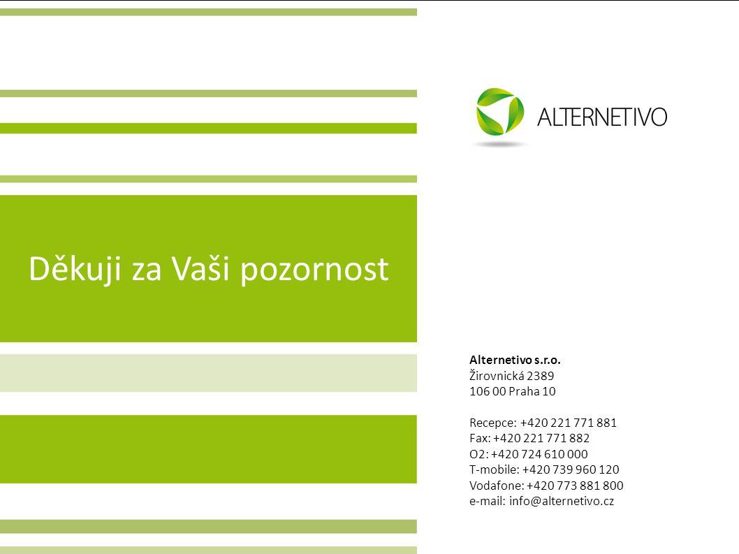 Technologické dopoledne – Ruckus Wireless Kontakty: jméno Děkuji za Vaši pozornost Alternetivo s.r.o. Žirovnická 2389 106 00 Praha 10 Recepce: +420 22