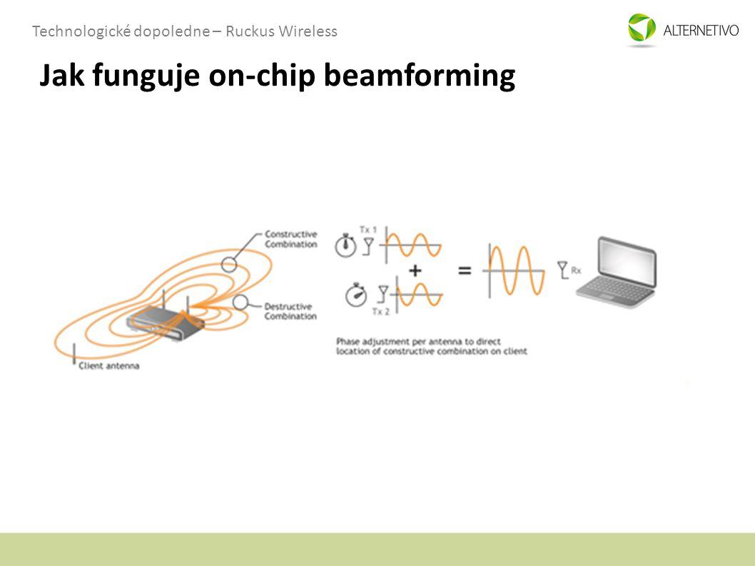Technologické dopoledne – Ruckus Wireless Jak funguje on-chip beamforming