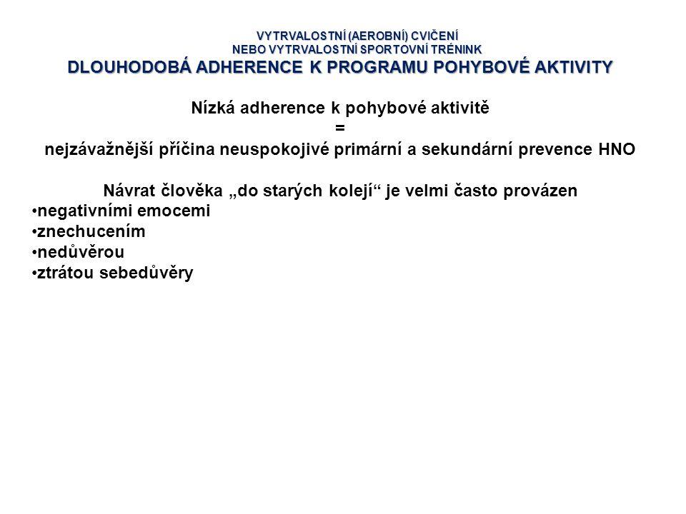 VYTRVALOSTNÍ (AEROBNÍ) CVIČENÍ NEBO VYTRVALOSTNÍ SPORTOVNÍ TRÉNINK DLOUHODOBÁ ADHERENCE K PROGRAMU POHYBOVÉ AKTIVITY Nízká adherence k pohybové aktivi