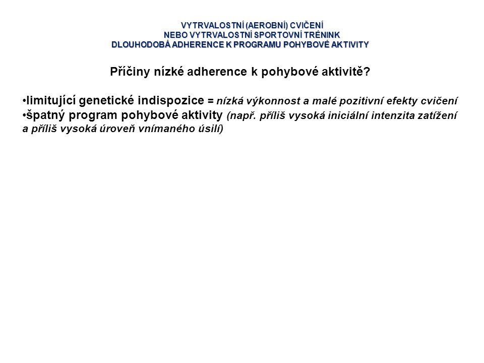 VYTRVALOSTNÍ (AEROBNÍ) CVIČENÍ NEBO VYTRVALOSTNÍ SPORTOVNÍ TRÉNINK DLOUHODOBÁ ADHERENCE K PROGRAMU POHYBOVÉ AKTIVITY Příčiny nízké adherence k pohybov