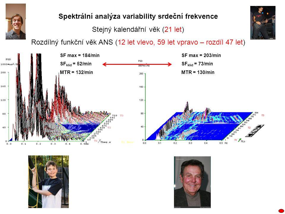 Spektrální analýza variability srdeční frekvence Stejný kalendářní věk (21 let) Rozdílný funkční věk ANS (12 let vlevo, 59 let vpravo – rozdíl 47 let)