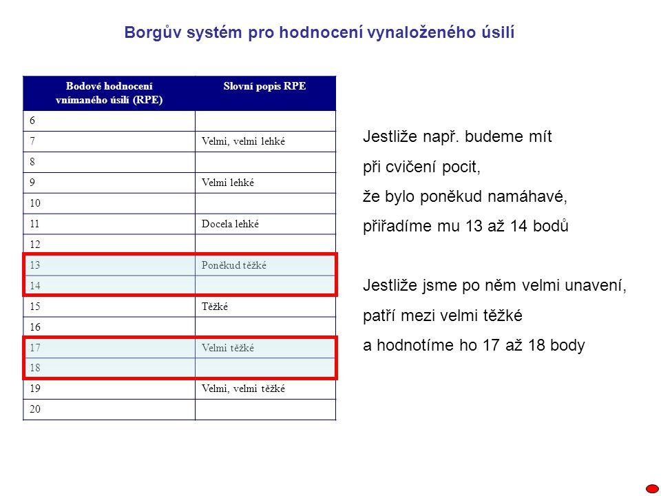 Bodové hodnocení vnímaného úsilí (RPE) Slovní popis RPE 6 7Velmi, velmi lehké 8 9Velmi lehké 10 11Docela lehké 12 13Poněkud těžké 14 15Těžké 16 17Velm