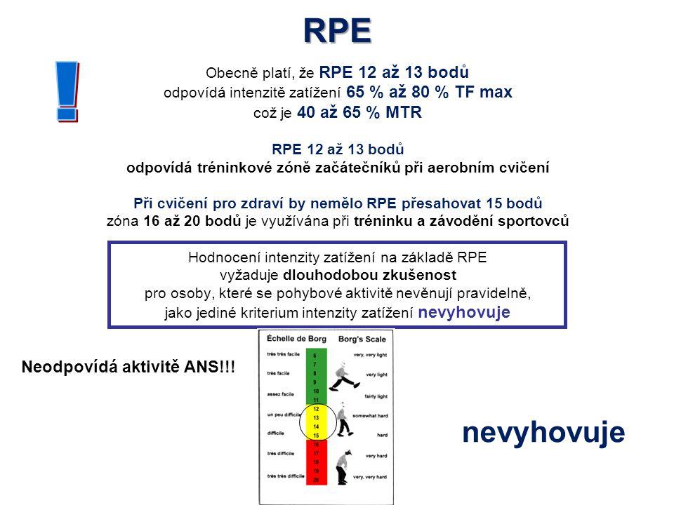 RPE Obecně platí, že RPE 12 až 13 bodů odpovídá intenzitě zatížení 65 % až 80 % TF max což je 40 až 65 % MTR RPE 12 až 13 bodů odpovídá tréninkové zón