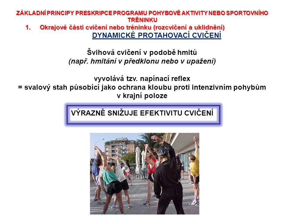 ZÁKLADNÍ PRINCIPY PRESKRIPCE PROGRAMU POHYBOVÉ AKTIVITY NEBO SPORTOVNÍHO TRÉNINKU 1.Okrajové části cvičení nebo tréninku (rozcvičení a uklidnění) DYNA