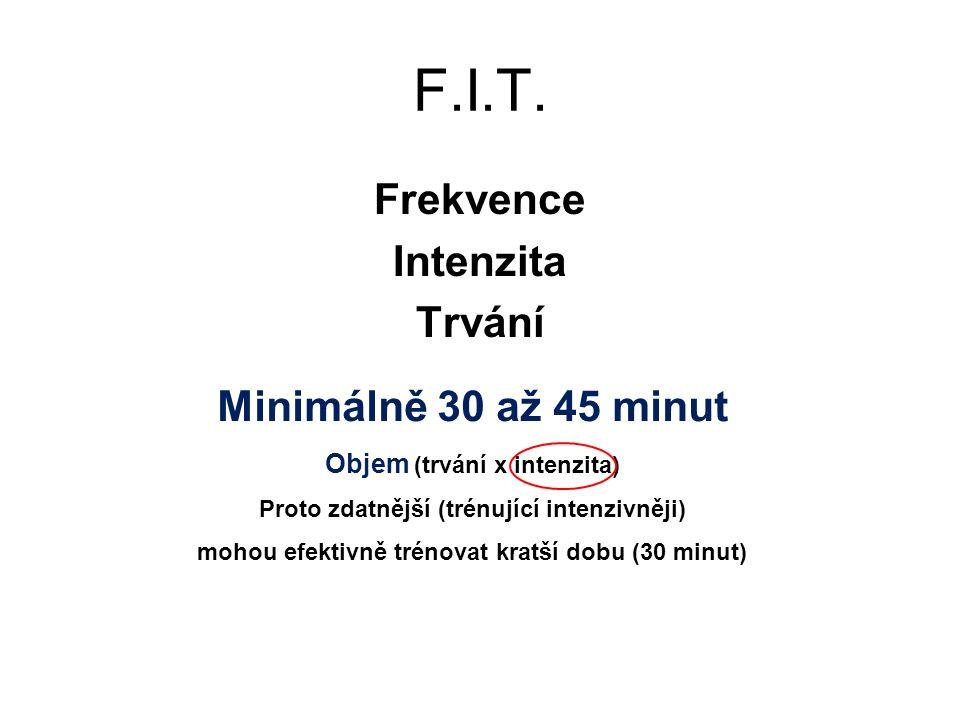 F.I.T. Frekvence Intenzita Trvání Minimálně 30 až 45 minut Objem (trvání x intenzita) Proto zdatnější (trénující intenzivněji) mohou efektivně trénova
