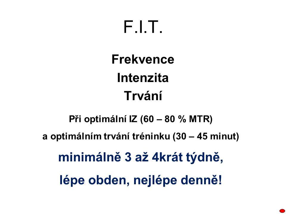 F.I.T. Frekvence Intenzita Trvání Při optimální IZ (60 – 80 % MTR) a optimálním trvání tréninku (30 – 45 minut) minimálně 3 až 4krát týdně, lépe obden