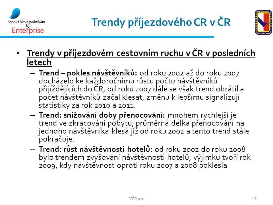 & Trendy příjezdového CR v ČR Trendy v příjezdovém cestovním ruchu v ČR v posledních letech – Trend – pokles návštěvníků: od roku 2002 až do roku 2007 docházelo ke každoročnímu růstu počtu návštěvníků přijíždějících do ČR, od roku 2007 dále se však trend obrátil a počet návštěvníků začal klesat, změnu k lepšímu signalizují statistiky za rok 2010 a 2011.