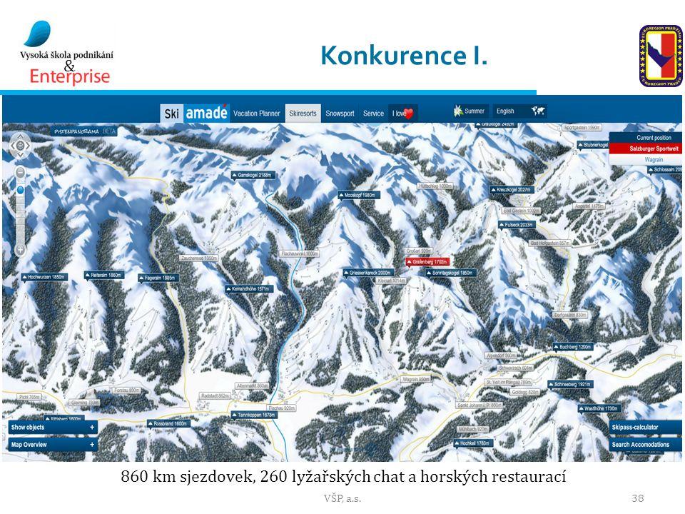 & Konkurence I. VŠP, a.s.38 860 km sjezdovek, 260 lyžařských chat a horských restaurací