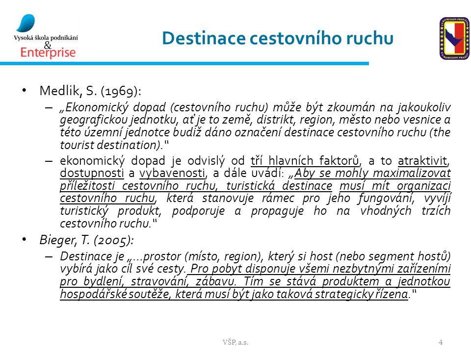 & Destinace cestovního ruchu Medlik, S.