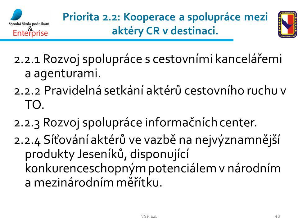 & Priorita 2.2: Kooperace a spolupráce mezi aktéry CR v destinaci.