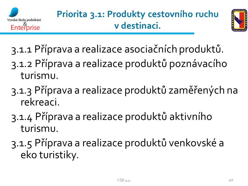 & Priorita 3.1: Produkty cestovního ruchu v destinaci.