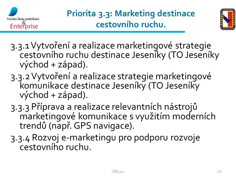 & Priorita 3.3: Marketing destinace cestovního ruchu.