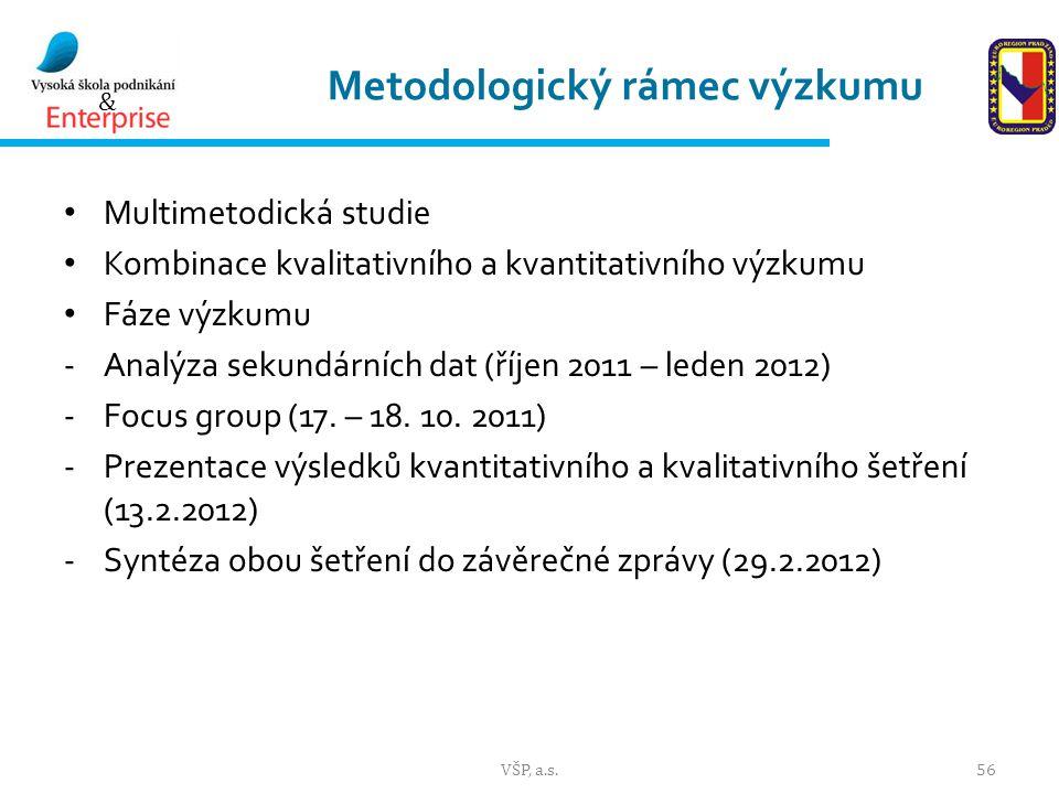 & Metodologický rámec výzkumu Multimetodická studie Kombinace kvalitativního a kvantitativního výzkumu Fáze výzkumu -Analýza sekundárních dat (říjen 2011 – leden 2012) -Focus group (17.