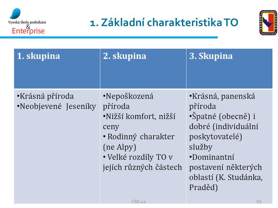 & 1.Základní charakteristika TO 1. skupina2. skupina3.