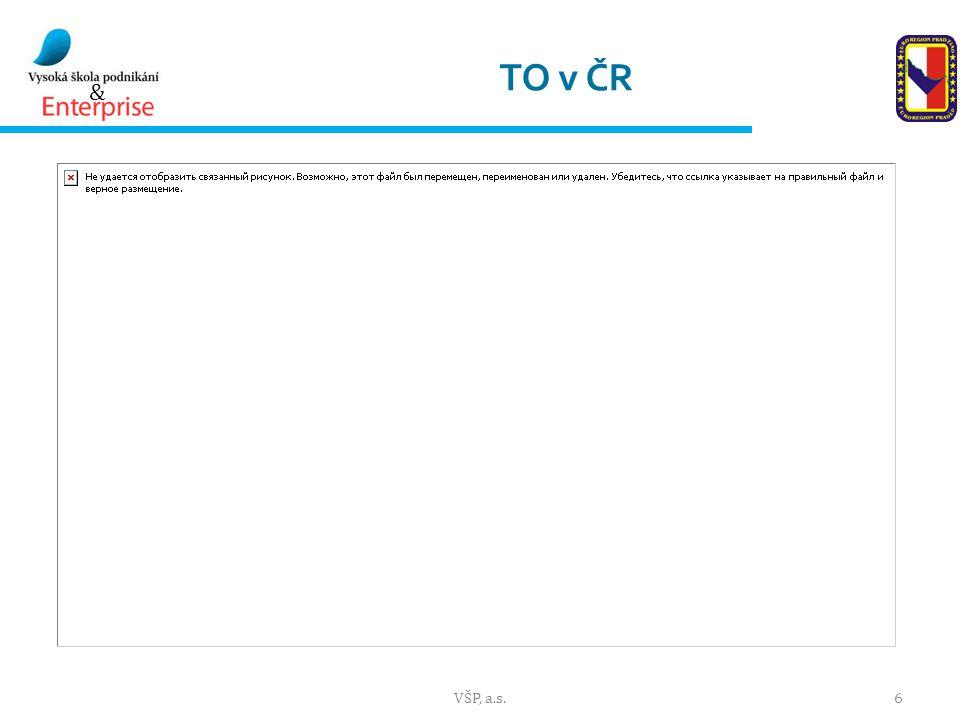 & Hlavní okruhy rozhovorů 1.Základní charakteristika turistické oblasti Jeseníky – Východ (TO) 2.Nabídka v TO 3.Poptávka v TO 4.Propagace TO 5.Scénáře budoucího vývoje 57VŠP, a.s.