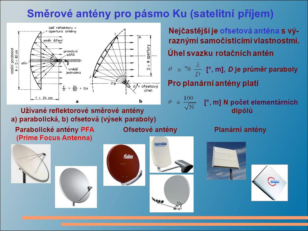 Směrové antény pro pásmo Ku (satelitní příjem) Nejčastější je ofsetová anténa s vý- raznými samočistícími vlastnostmi. Úhel svazku rotačních antén [°,