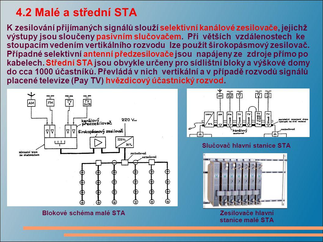 4.2 Malé a střední STA K zesilování přijímaných signálů slouží selektivní kanálové zesilovače, jejichž výstupy jsou sloučeny pasivním slučovačem. Při