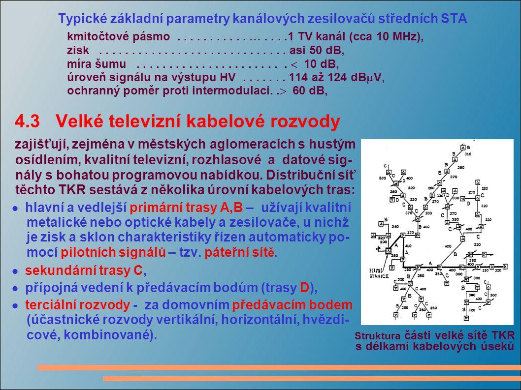 Typické základní parametry kanálových zesilovačů středních STA kmitočtové pásmo........... …....1 TV kanál (cca 10 MHz), zisk.........................