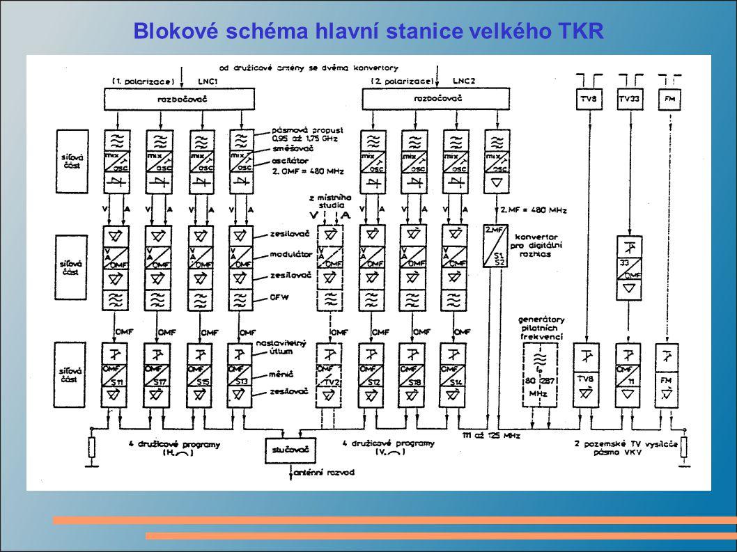Příklad velkého TKR příkladem je starší obousměrná širokopásmová distribuční síť BK 450 německé firmy WISI.