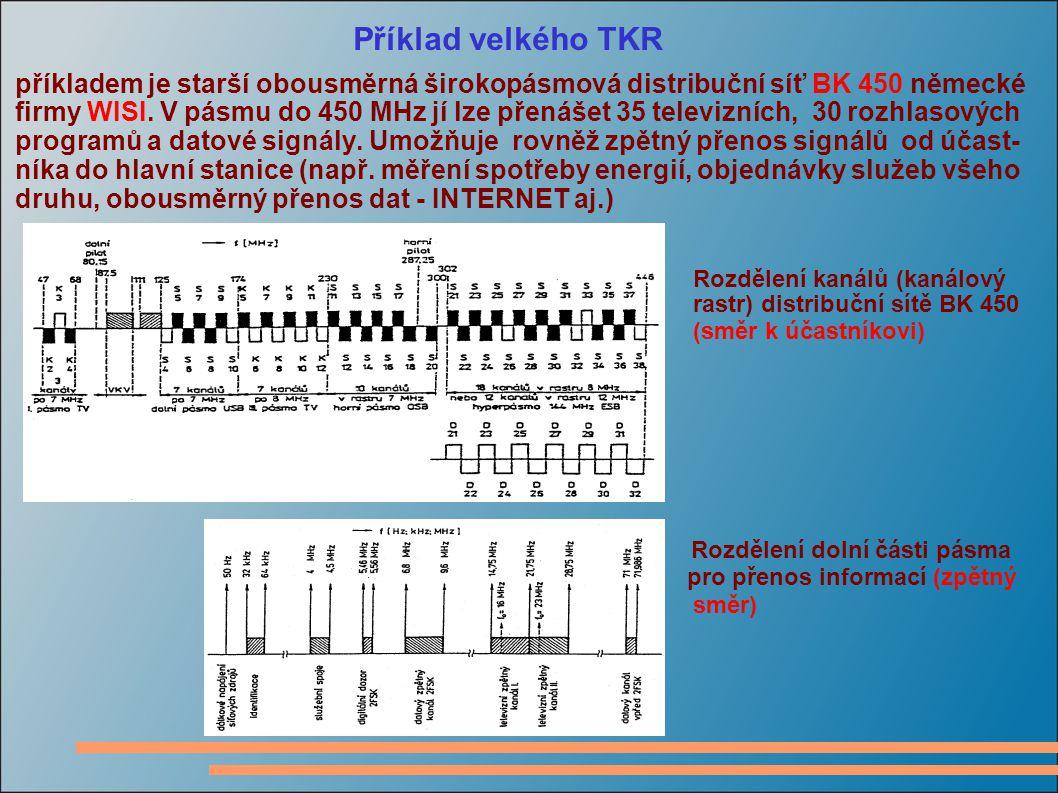 Příklad velkého TKR příkladem je starší obousměrná širokopásmová distribuční síť BK 450 německé firmy WISI. V pásmu do 450 MHz jí lze přenášet 35 tele