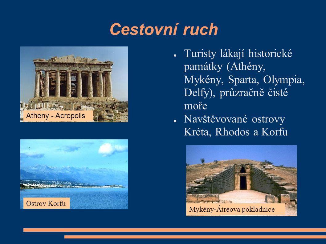 Cestovní ruch ● Turisty lákají historické památky (Athény, Mykény, Sparta, Olympia, Delfy), průzračně čisté moře ● Navštěvované ostrovy Kréta, Rhodos