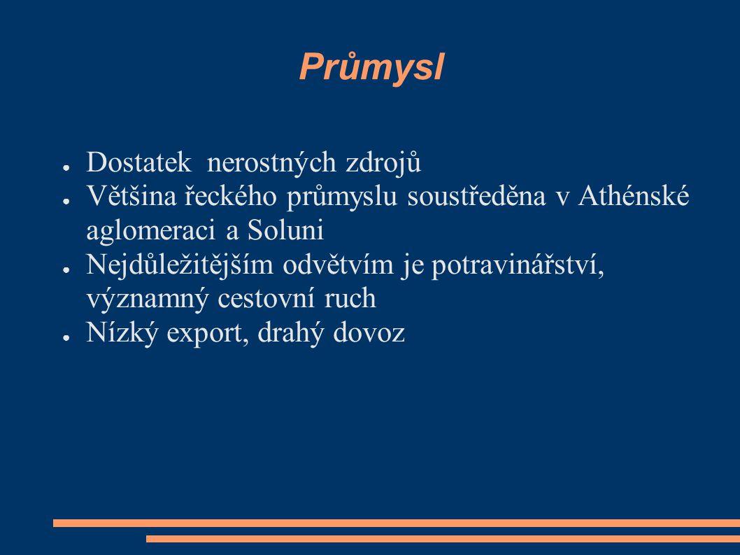 Průmysl ● Dostatek nerostných zdrojů ● Většina řeckého průmyslu soustředěna v Athénské aglomeraci a Soluni ● Nejdůležitějším odvětvím je potravinářstv