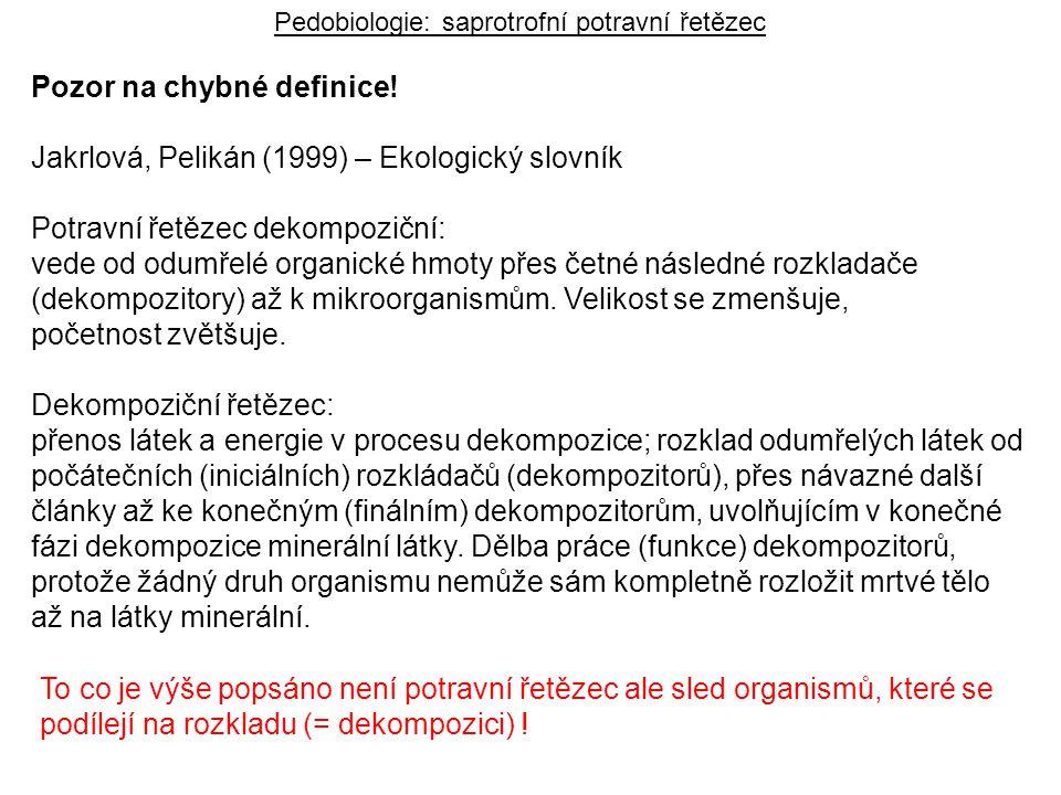 To co je výše popsáno není potravní řetězec ale sled organismů, které se podílejí na rozkladu (= dekompozici) .