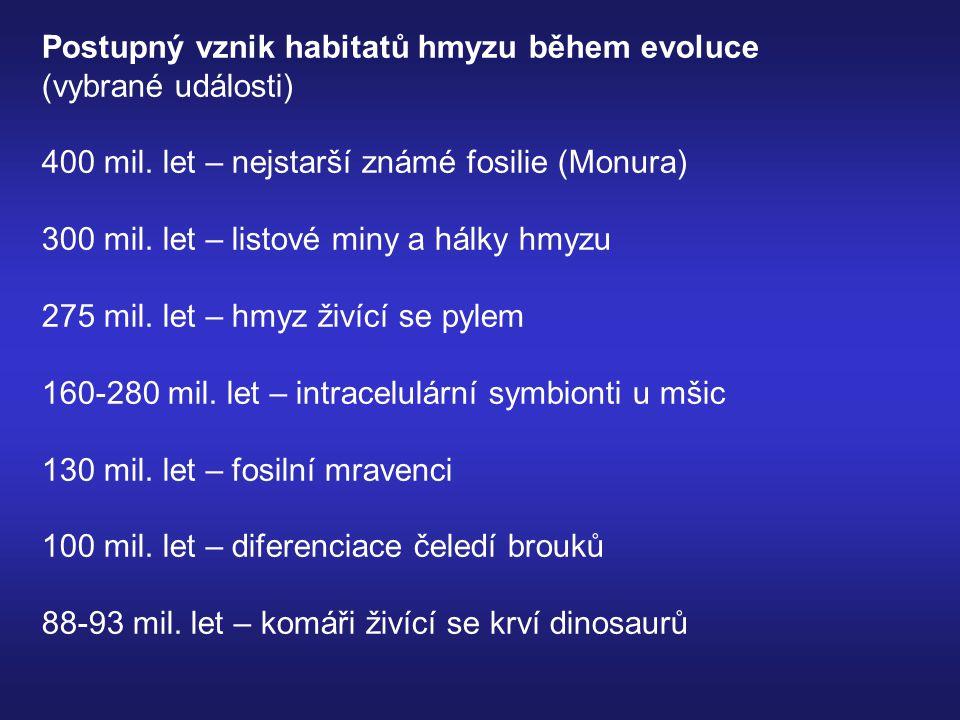 Postupný vznik habitatů hmyzu během evoluce (vybrané události) 400 mil.