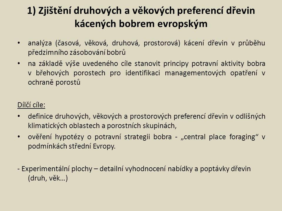 """1) Zjištění druhových a věkových preferencí dřevin kácených bobrem evropským analýza (časová, věková, druhová, prostorová) kácení dřevin v průběhu předzimního zásobování bobrů na základě výše uvedeného cíle stanovit principy potravní aktivity bobra v břehových porostech pro identifikaci managementových opatření v ochraně porostů Dílčí cíle: definice druhových, věkových a prostorových preferencí dřevin v odlišných klimatických oblastech a porostních skupinách, ověření hypotézy o potravní strategii bobra - """"central place foraging v podmínkách střední Evropy."""