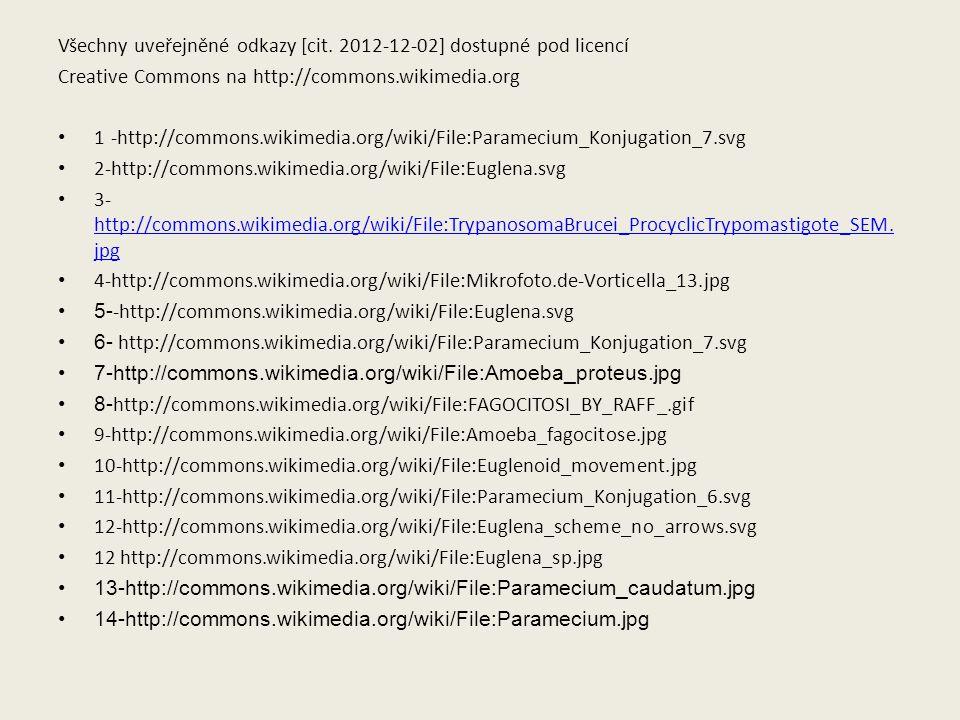 Všechny uveřejněné odkazy [cit. 2012-12-02] dostupné pod licencí Creative Commons na http://commons.wikimedia.org 1 -http://commons.wikimedia.org/wiki
