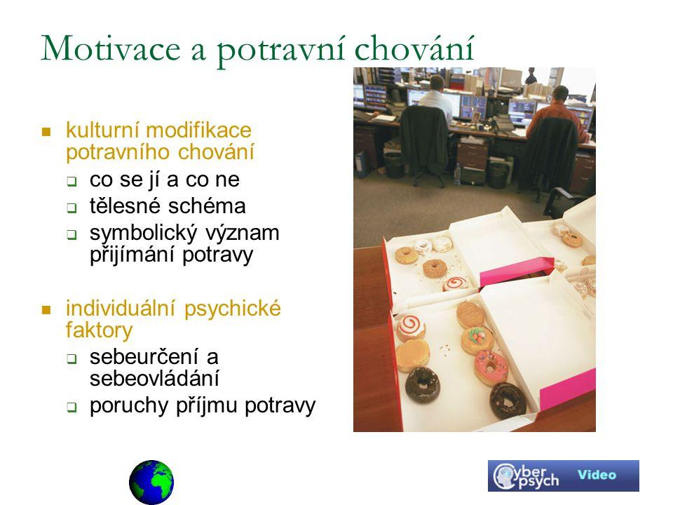 Motivace a potravní chování kulturní modifikace potravního chování  co se jí a co ne  tělesné schéma  symbolický význam přijímání potravy individuá