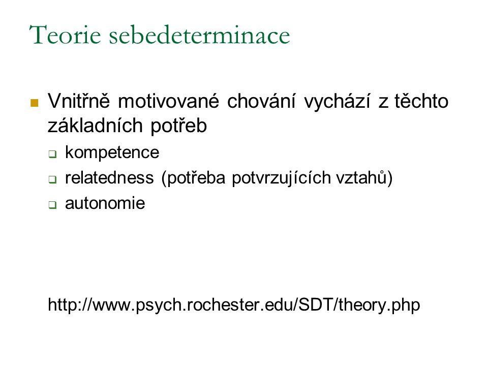 Teorie sebedeterminace Vnitřně motivované chování vychází z těchto základních potřeb  kompetence  relatedness (potřeba potvrzujících vztahů)  auton