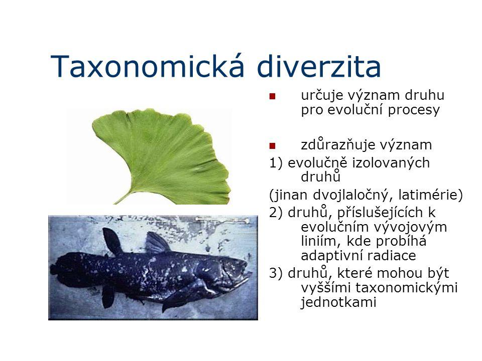 Taxonomická diverzita určuje význam druhu pro evoluční procesy zdůrazňuje význam 1) evolučně izolovaných druhů (jinan dvojlaločný, latimérie) 2) druhů, příslušejících k evolučním vývojovým liniím, kde probíhá adaptivní radiace 3) druhů, které mohou být vyššími taxonomickými jednotkami