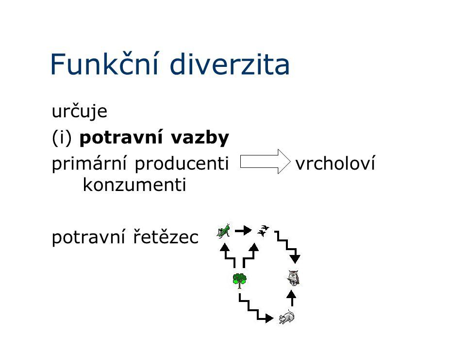 """Funkční diverzita ii) """"klíčové druhy (keystone species): Druhy, jejichž význam pro fungování ekosystému je větší než odpovídá dominanci (podílu na početnosti nebo biomase)"""