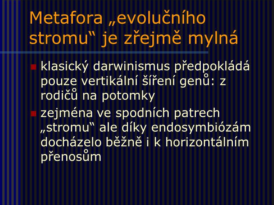 """Metafora """"evolučního stromu je zřejmě mylná klasický darwinismus předpokládá pouze vertikální šíření genů: z rodičů na potomky zejména ve spodních patrech """"stromu ale díky endosymbiózám docházelo běžně i k horizontálním přenosům"""