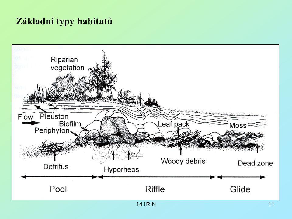 141RIN11 Základní typy habitatů