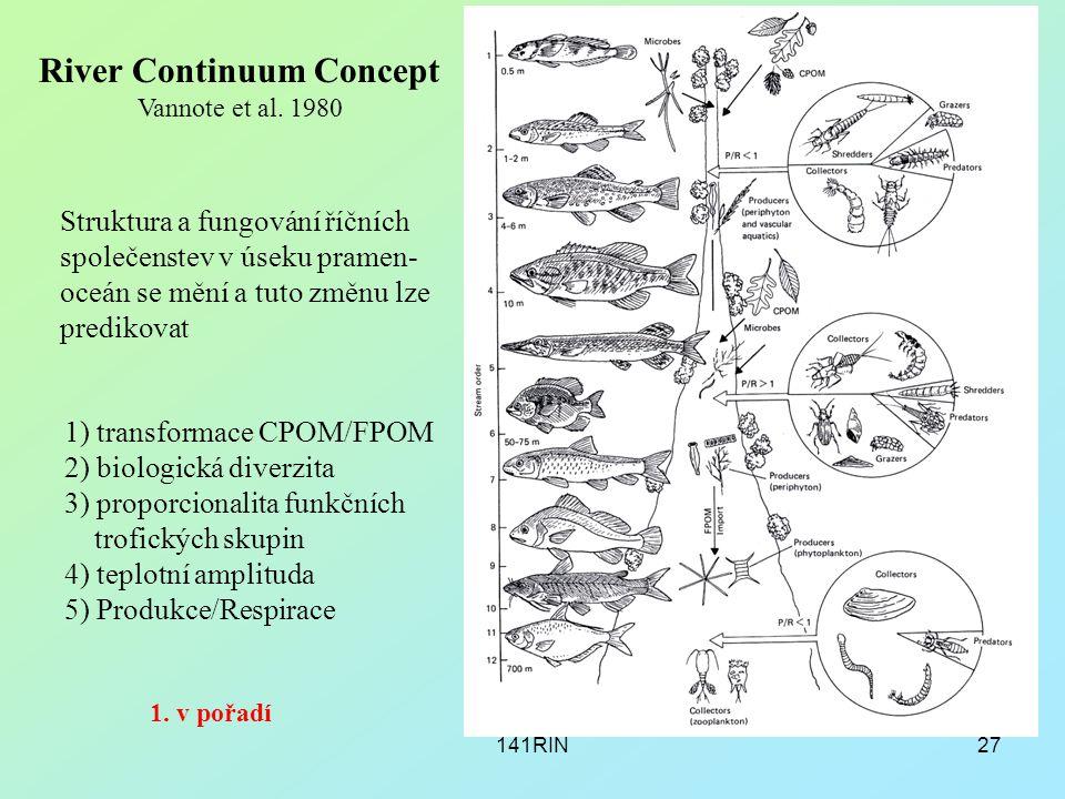 141RIN27 River Continuum Concept Vannote et al. 1980 Struktura a fungování říčních společenstev v úseku pramen- oceán se mění a tuto změnu lze prediko