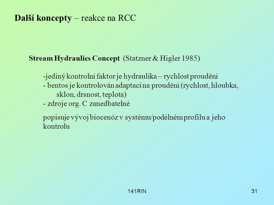 141RIN31 Další koncepty – reakce na RCC Stream Hydraulics Concept (Statzner & Higler 1985) -jediný kontrolní faktor je hydraulika – rychlost proudění