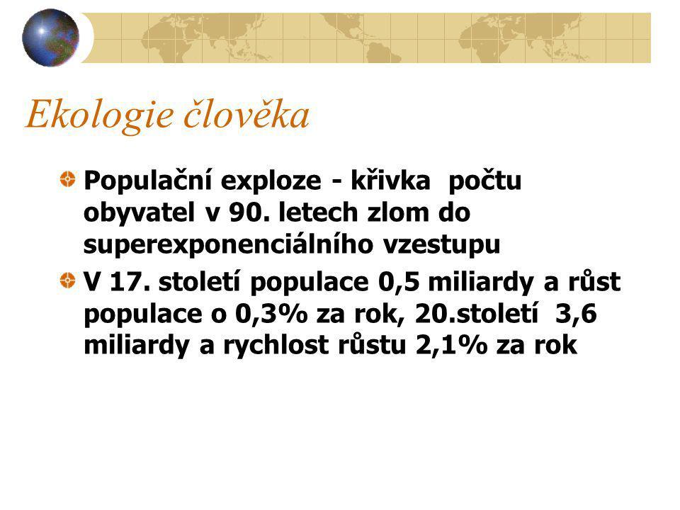Populační exploze - křivka počtu obyvatel v 90.letech zlom do superexponenciálního vzestupu V 17.