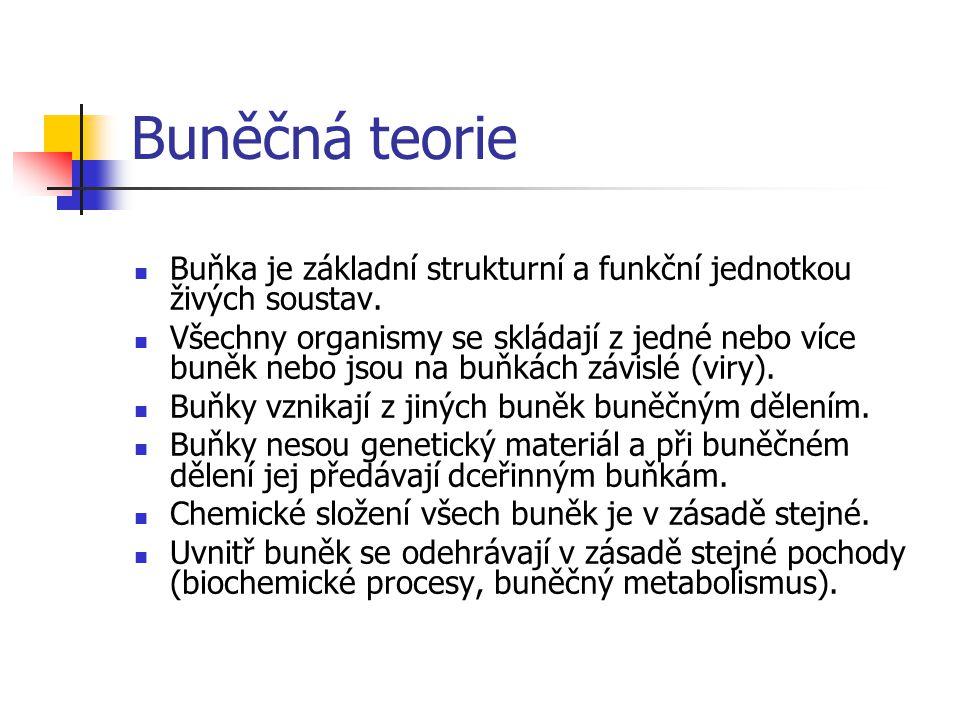 Buněčná teorie Buňka je základní strukturní a funkční jednotkou živých soustav. Všechny organismy se skládají z jedné nebo více buněk nebo jsou na buň