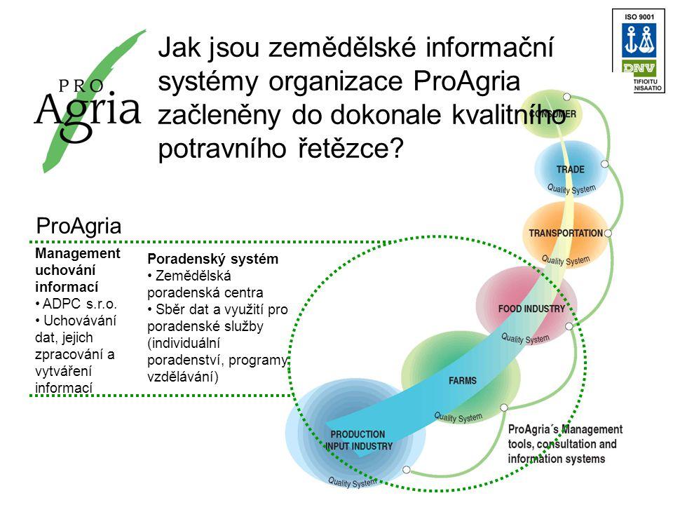 Jak jsou zemědělské informační systémy organizace ProAgria začleněny do dokonale kvalitního potravního řetězce.